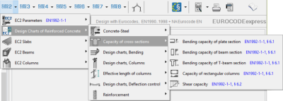EUROCODExpress Design of structures with Eurocodes